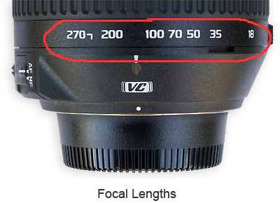 sharp photos focal lengths