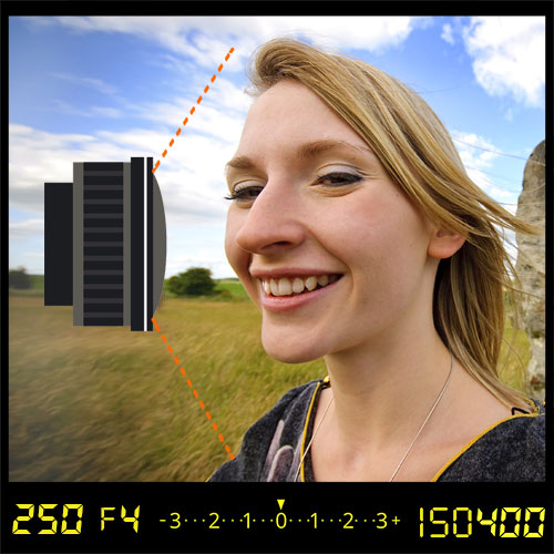 focal length explained webinar 500